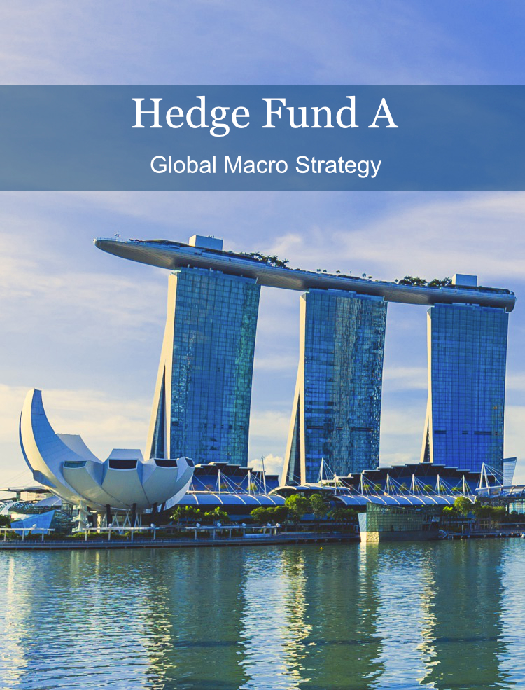 HEDGE FUND A - Managed futures program specializing in systematic trading fund